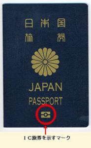 パスポートの名前 変更