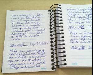 視力回復日記